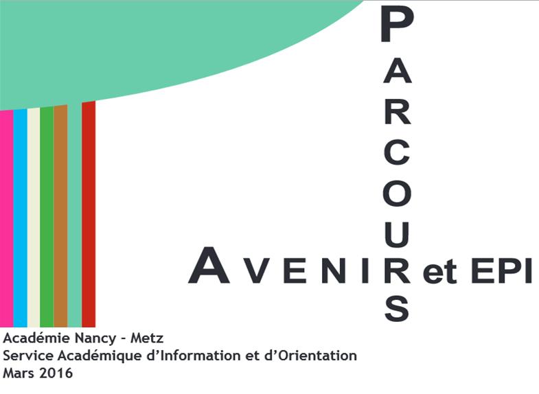 Bien connu Educalavenir, des ressources pour le parcours Avenir QP83